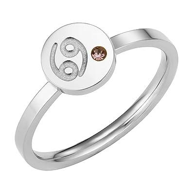 Cancer Horoscope Ring