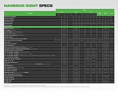 TFO Tritium and Fiber-Optic Handgun Sights for Ruger Pistols