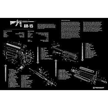 ar-15 diagram | Diarra