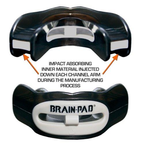 Black Mouthguard Brain Pad LoPro