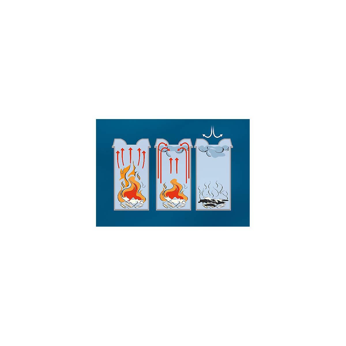 grau Aschbeh/älter Aschesammler Feuerhemmender Ascher selbstl/öschend Sicherheits-Standascher aus Kunststoff Volumen Innenbeh/älter 15 Liter