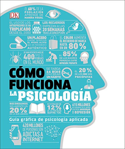 Pdf Fitness Cómo funciona la psicología (How Psychology Works) (How Things Work) (Spanish Edition)