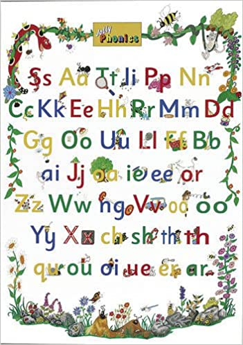 Amazon.com: Jolly Phonics Letter Sound Poster (in Print Letters ...