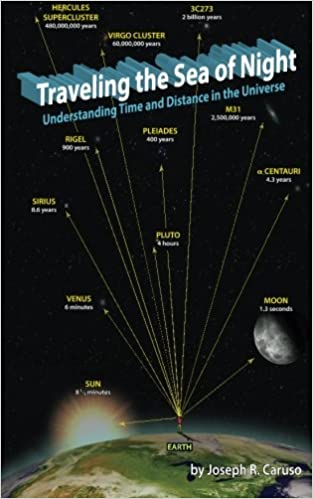 Traveling Back Through Time Other Night >> Traveling The Sea Of Night Understanding Time And Distance In The
