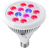 TaoTronics 24w Led Grow light Bulb , Miracle Grow Plant Light for Hydropoics Organic Mini Greenhouse (3 Bands)