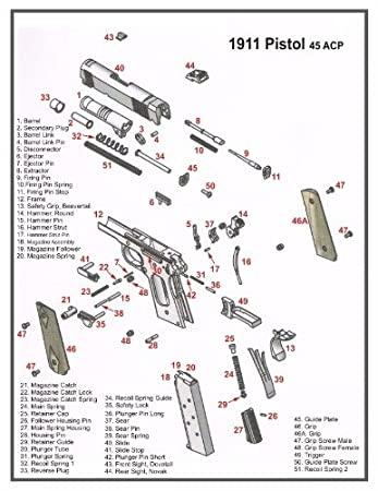 amazon com 1911 45 acp pistol diagram poster picture banner gun rh amazon com Exploded-View Kimber 1911 Pistols Exploded-View Kimber 1911 Pistols
