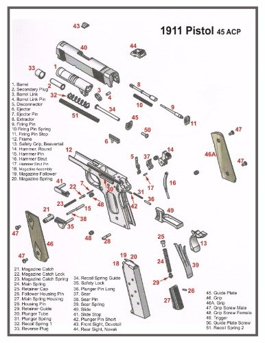 Amazon.com: 1911 45 ACP PISTOL DIAGRAM POSTER PICTURE BANNER ... on