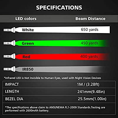 LUMENSHOOTER A9P 650 Yards Long Range Dimmable Hunting Light Kit,Green Red White Infrared 850nm IR Interchangeable LED Modules,Predator Night Torch Zoomable Flashlight for Coon Coyote Hog Fox Varmint