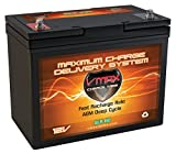 Vmaxtanks VMAXSLR60 AGM deep cycle 12V 60AH battery for Use with PV Solar Panel wind turbine gas or electric power backup generator or smart charger