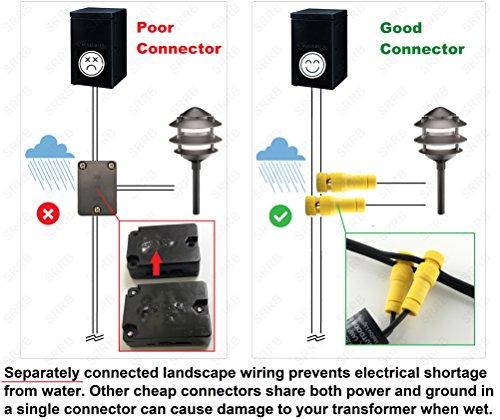 Landscape Lighting Wire Gauge: SRRB Direct Low Voltage Replacement Landscape Light 12-14