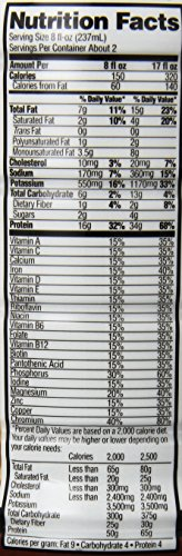 CytoSport Muscle Milk Ready-to-Drink Shake, Chocolate, 17 Fluid Ounce (Pack of 12)