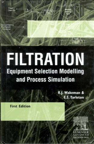 Filtration - Equipment Selection Modelling and Process
