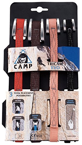 Tricams Camp - 1