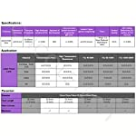 CNCOLETECH 18mm ZnSe Focus Lens for CO2 10600nm 10.6um Laser Engraver/Cutter Dia:18mm FL:2.5″ 63.5mm