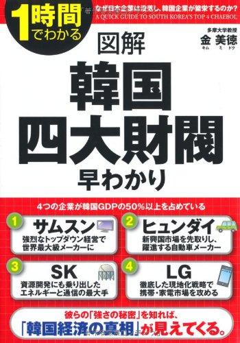 Amazon.co.jp: 図解 韓国四大財閥早わかり (1時間でわかる): 金 美徳: 本