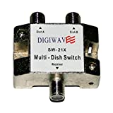 Homevision Technology SW21X Multiswitch for Dish Receiver, Silver (DGSSW21X)