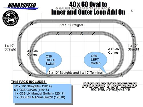 LIONEL FASTRACK 40x60 TO AN INNER & OUTER LOOP TRACK PACK ADD ON PACK O GAUGE