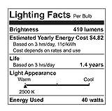 Tools & Hardware : GE 12980-6 40 Watt Globe G25 Light Bulb, Crystal Clear, 6-Pack