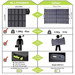 ALLPOWERS 100W Foldable Solar Panel, Portable Solar Charger (Dual 5v USB with HighTechnology+18v DC Output) for Outdoor… Health and Household fit
