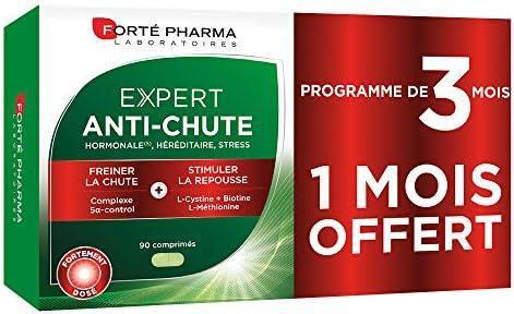 Forté Pharma Expert Anticaída | programa Cabello 90 ...