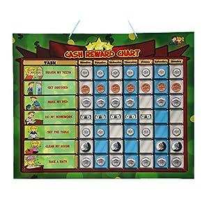 Cash Reward Chart - in use