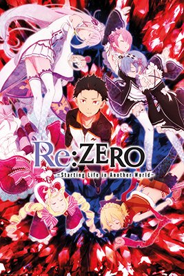 Image result for ReZero Poster