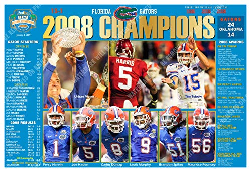 PosterWarehouse2017 Florida Beats Oklahoma, WINS 2008 National Championship 19