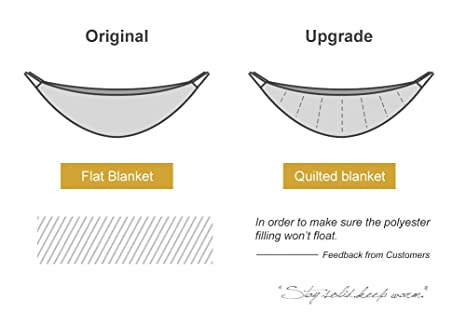 High Standard In Quality And Hygiene Search For Flights Onetigris Double Hammock Under-quilt Lightweight Full Length Hammock Underquilt Under Blanket 40 F To 68 F 5 C To 20 C