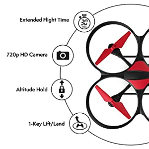 Force1 Drones with Camera - ÒU49C Red HeronÓ Camera Drone for Kids and Adults with 720p RC Drone Camera + Drone Video Camera SD Card Drone Kit from Force1
