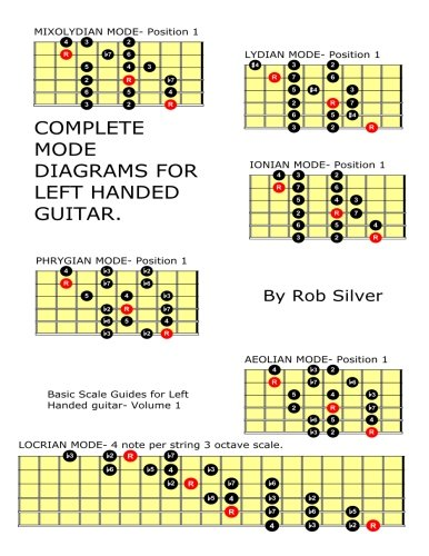 Complete Mode Diagrams for Left Handed Guitar (Basic Scale Guides for Left Handed Guitar) (Volume 1) pdf