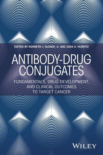 Antibody Drug Conjugates  Fundamentals  Drug Development  And Clinical Outcomes To Target Cancer