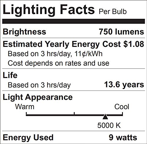 60W Equivalent, A19 LED Light Bulb, 5000K Daylight, E26 Medium Base, Non-Dimmable LED Light Bulb,750lm,UL Listed 8-Pack