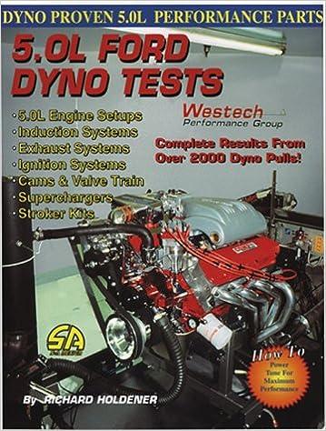 5 0L Ford Dyno Tests (S-A Design): Richard Holdener