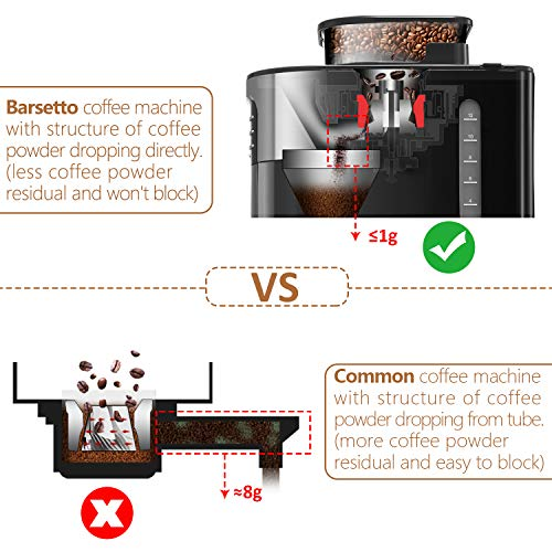 Grind & Brew Automatic Coffeemaker Barsetto Digital Programmalbe Drip Coffee Machine Brewer for Kitchen and Office by Barsetto (Image #2)
