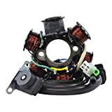 Can Am Stator DS 70 DS 90 2008-2014