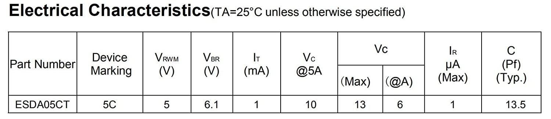 50PCS Anti-Static Leiditech ESDA05CT SOD-523 ESD electrostatic Suppression diode