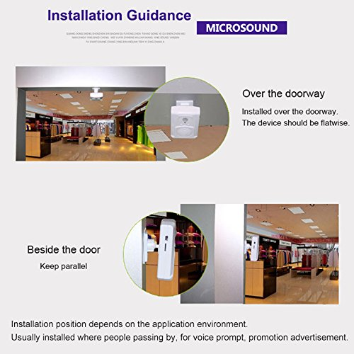 Microsound Mini PIR Motion Sensor Activated Voice Reminder Multiple Recorded Sounds Player for Shop Store Factory Supermarket Special Sound Effect Waytronic Microsound V3