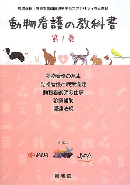 金属説得力のあるキャンパス犬と猫の診断と治療のアルゴリズム