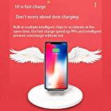 Wireless Charger Charging Receiver Case, Qi