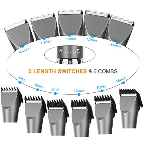 Sminiker Professional Cordless Haircut Kit Rechargeable Hair Clippers Set with 2 Batteries, 6 Comb, Guides and Scissors - Grey by Sminiker Professional (Image #3)