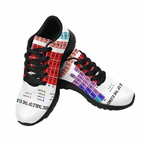 Interessante Womens Jogging Running Sneaker Leggero Go Easy Walking Casual Comfort Scarpe Da Corsa Tavola Periodica Degli Elementi Multi 1