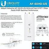 Ubiquiti Networks AF-5XHD-US 5GHz airFiberX PtP 1Gbps Radio WISP Backhaul Performance