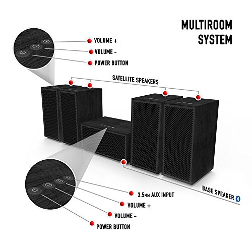 multiroom audio system 5 speaker package includes 1. Black Bedroom Furniture Sets. Home Design Ideas