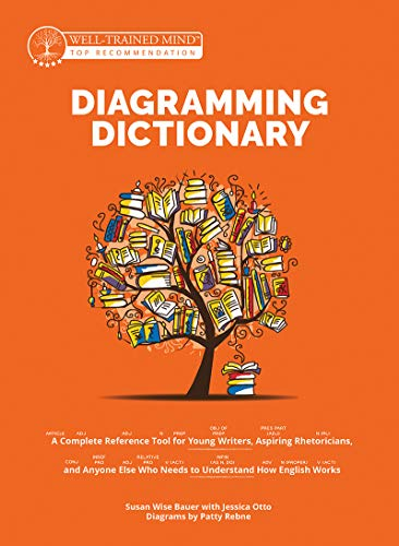 The Diagramming Dictionary – A Complete Reference Tool for Young Writers, Aspiring Rhetoricians, and Anyone Else Who Needs to Understand How Englis
