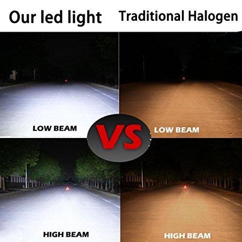 Bright LED Bulbs H4/HB2/9003 Headlight High/Low Beam Fog