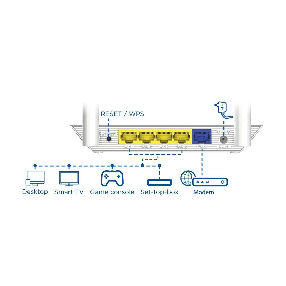 Strong Router Gigabit de Banda Dual 1200 Blanco 2.4GHz @300 Mbit//s, 5GHz @867 Mbit//s
