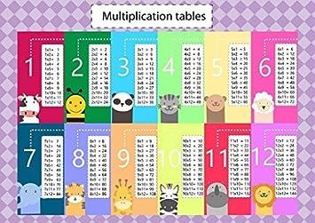 Maxi Detaillierte Kinder (Kinder) Lern Grafik Spaß Multiplikation ...