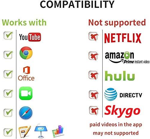 Kdely Adattatore Phone HDMI 1080P Adattatore da Digitale AV a HDMI 1080P HDTV per Phone11,11pro,11pro max/XS/XS Max/XR/X /8/7 /6/5 / Pad Pro/Mini/Air- Fino a OS13