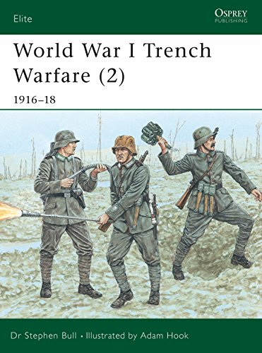 World War I Trench Warfare (2): 1916–18 (Elite) (Pt.2)