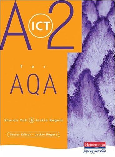 AQA A Level ICT coursework IT
